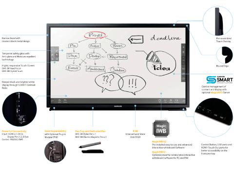Tableros-Interactivos-Samsung-Automa-Distribuidor-Autorizado